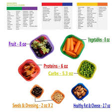 36 best 21 day fix images on pinterest portion control
