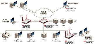 Home Server Network Design Norcom2000 High Speed Internet Web Hosting And Satellite Tv