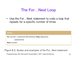 visual basic for loop chapter 6 the repetition structure ppt download