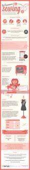 Home Decor Fabric Online Uk The Resurgence Of Sewing Infographic Diy Art U0026 Craft Stitching