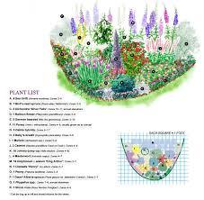 3 season flower garden plan gardens front yards and garden ideas