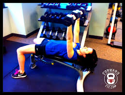 exercises forwardfit