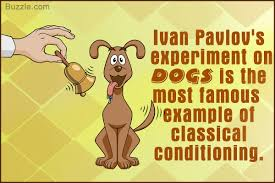 let u0027s understand the concept of classical conditioning with examples