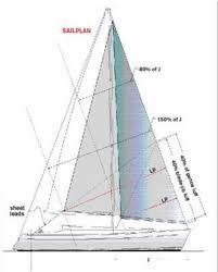 headsail sheeting sail magazine