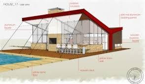 innovative home design inc innovative home designs coryc me
