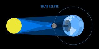 10 solar eclipse activities for kids left brain craft brain
