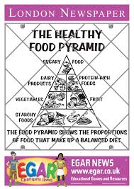 food pyramid u0027 set 1 no 3 let u0027s get talking