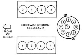 1999 dodge durango wiring diagram solved wiring diagram for 1999 dodge fixya
