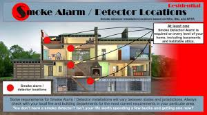 how to install smoke detector where to install smoke alarms in homes smoke detector placement