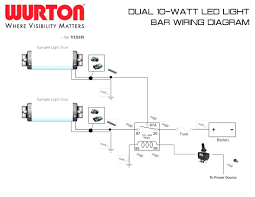 simple wiring diagram light switch caravan wiring diagram