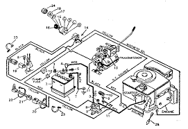 craftsman riding mower wiring diagram craftsman wiring diagrams