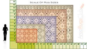 Sizes Of Area Rugs The Bold And The Beautiful How To Buy The Right Area Rug