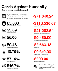 cards against humanity for sale 1 png