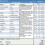 Food Cost Spreadsheet Free by Food Cost Spreadsheet Template Spreadsheets