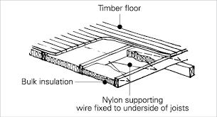 floor 50 luxury floor trusses ideas high resolution wallpaper
