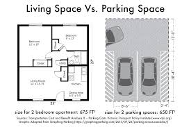 revised portland apartment permits prove parking math