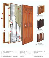 Weather Stripping Exterior Door Front Door Insulation Best Amazing Kit Contemporary Fresh Today