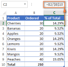 how to make a calculation table in excel how to calculate percentage in excel percent formula exles