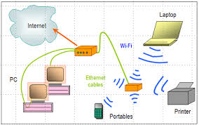 fios home network design network diagram layouts home network diagrams