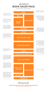 tom morke u0027s template forces you to ask important questions that