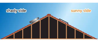 customize your solar attic fan with innovative accessories