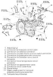i have a 1991 mitsubishi eclipse 1 8 l automatic the car runs