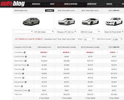 corvette z51 vs z06 actual cost to own of z51 vs z06