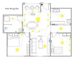 diagram home wiring plan diagrams for line basic house diagram
