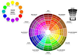 color wheel schemes colors in web design and why to choose them