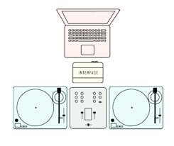 dj table for beginners beginner s guide to dj equipment setups turntablelab com