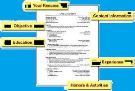 Resume Format Website Resume Format For Job Interview Google Search Rohit Sharma