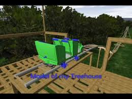 roller coaster for backyard backyard homemade pvc roller coaster thrillium animation youtube