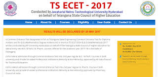 resume format for freshers engineers ecet ts ecet results 2017 manabadi manabadi com