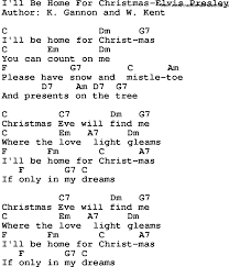 country music i u0027ll be home for christmas elvis presley lyrics and