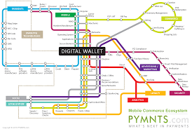 Iso Map Who Doesn U0027t Love A Cool M Commerce And Payments Infographic