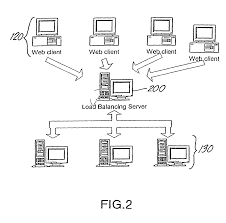 patent us7493396 internet based education support system and