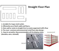 straight floor plan types of retail floor plan 1 straight floor plan r e t a i l