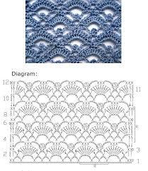 pattern of crochet stitches crochet patterns