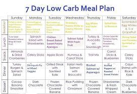 lose weight diet meal plan men day program