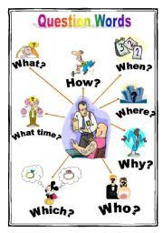 esl worksheets for beginners question words poster