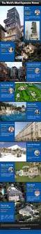the world u0027s most expensive homes infographic visualistan