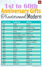 3rd year anniversary gift traditional wedding gifts new wedding ideas trends