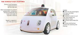 google images car key features of google s self driving car