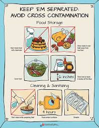 22 best food safety posters images on pinterest safety posters