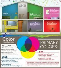 42 interior design diagrams with everything you u0027ll need designbump