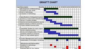 beautiful gantt chart business calendar