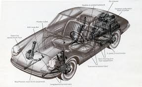 porsche 904 engine 1965 porsche 911 archived road test u2013 review u2013 car and driver
