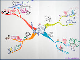 True Size World Map by True Mind Mapping Benefits Explained Mind Maps Kids Pinterest