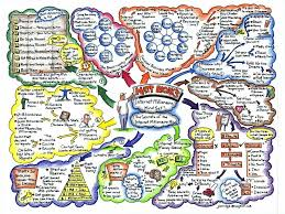 Human Brain Mapping Mind Mapping Fotolip Com Rich Image And Wallpaper