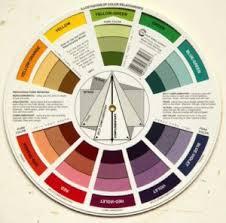 color wheel paint samples paint color wheel of house
